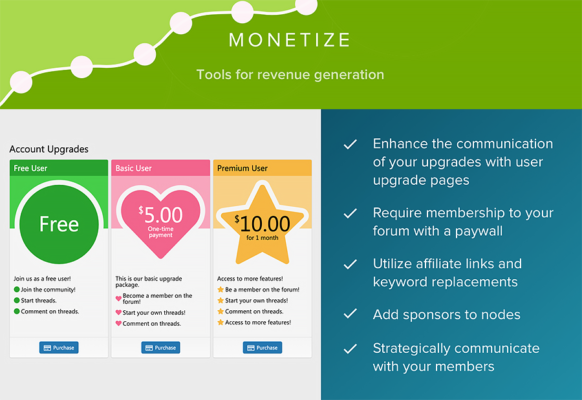Monetize Patch Level 1 Nulled